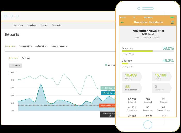 Email marketing analytics reports